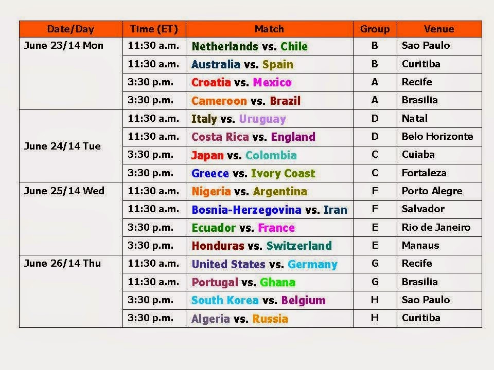 FIFA World Cup 2014 Schedule, Time Table and 2014 FIFA World Cup