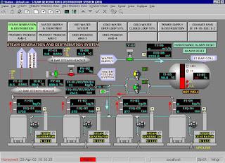 Berkenalan dengan sistem SCADA