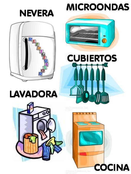 Dibujos para todo dibujos de partes de la casa for Cosas del hogar online