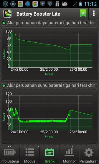 Download Battery Booster Android 4
