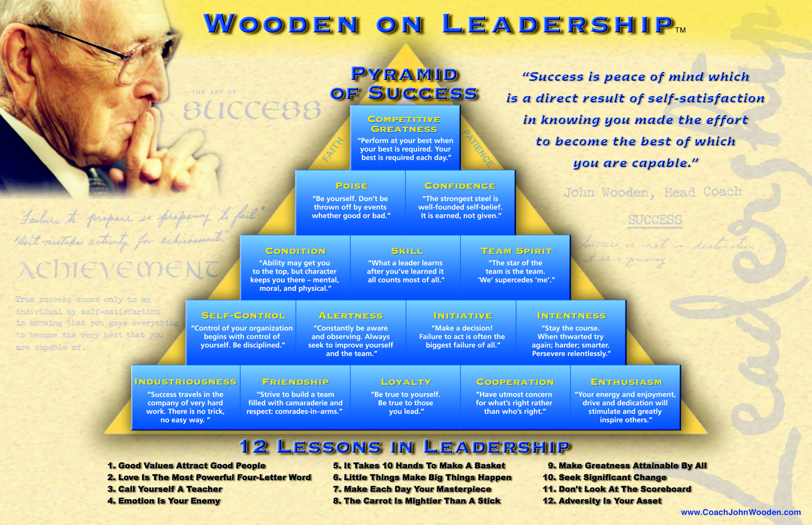 john wooden s pyramid of success notes Recent practices of the 'pyramid of success' was giants head coach tom coach john wooden's approach to sport and more importantly life is.