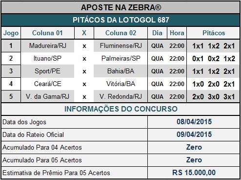 LOTOGOL 687 - PITÁCOS DA ZEBRA