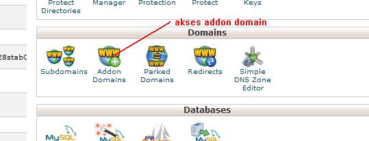 Pengertian Addon Domain