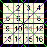 16 square grid