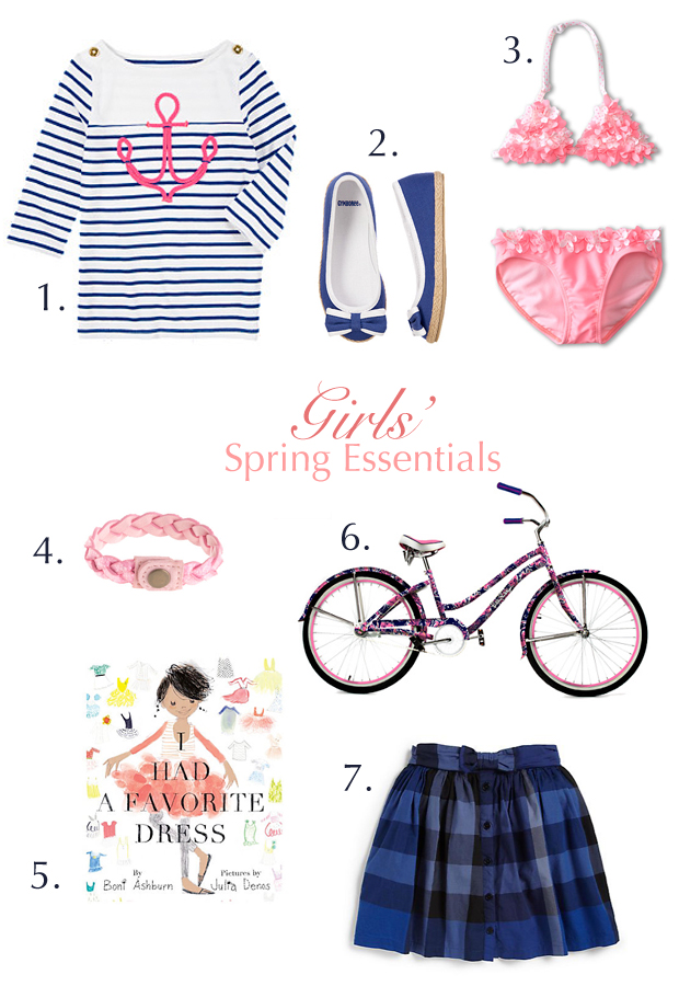 spring-essentials-2014