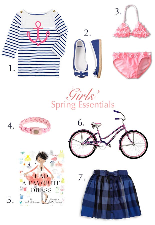 spring-essentials-2014