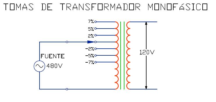 Tomas o taps de transformadores monofásicos