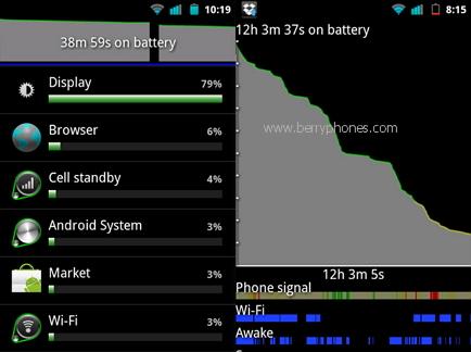 Tips Menghemat Baterai Android1