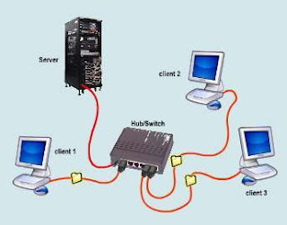 how to connect one computer to the internet through another