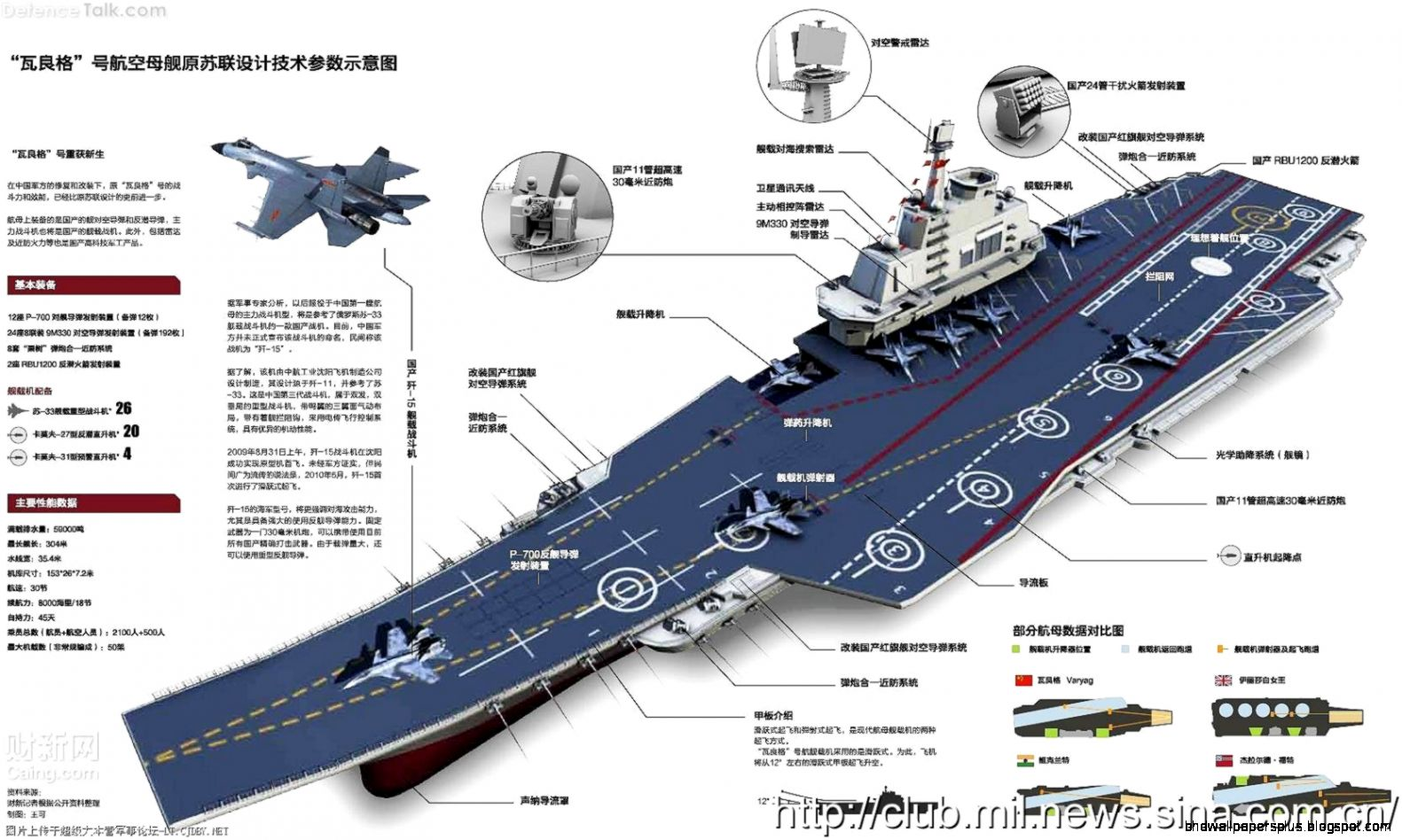 Aircraft carrier hd wallpapers plus china aircraft carrier hd wallpapers plus voltagebd Images
