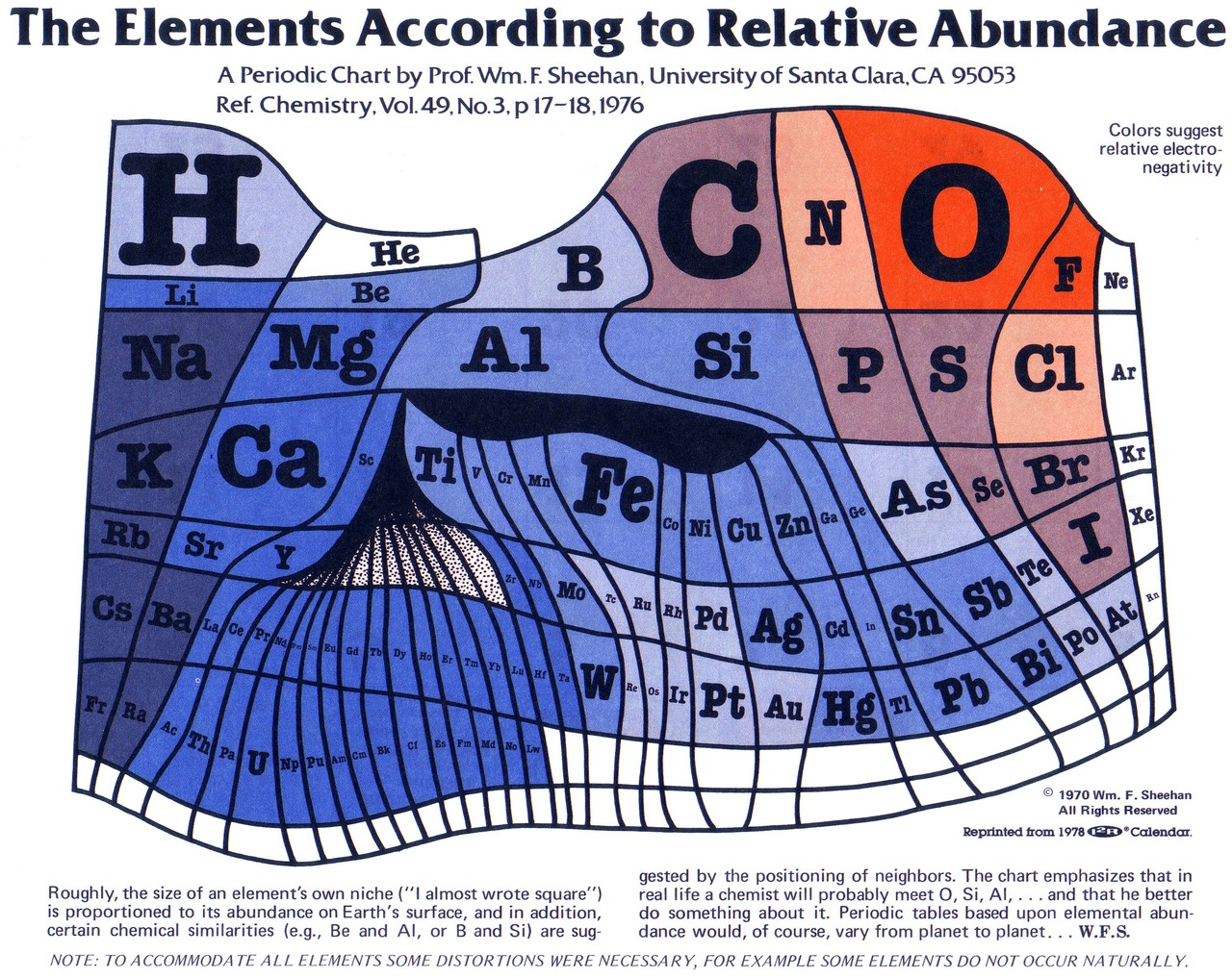 Desequilibros tabla peridica de los elementos segn su abundancia pincha para verla en grande urtaz Images