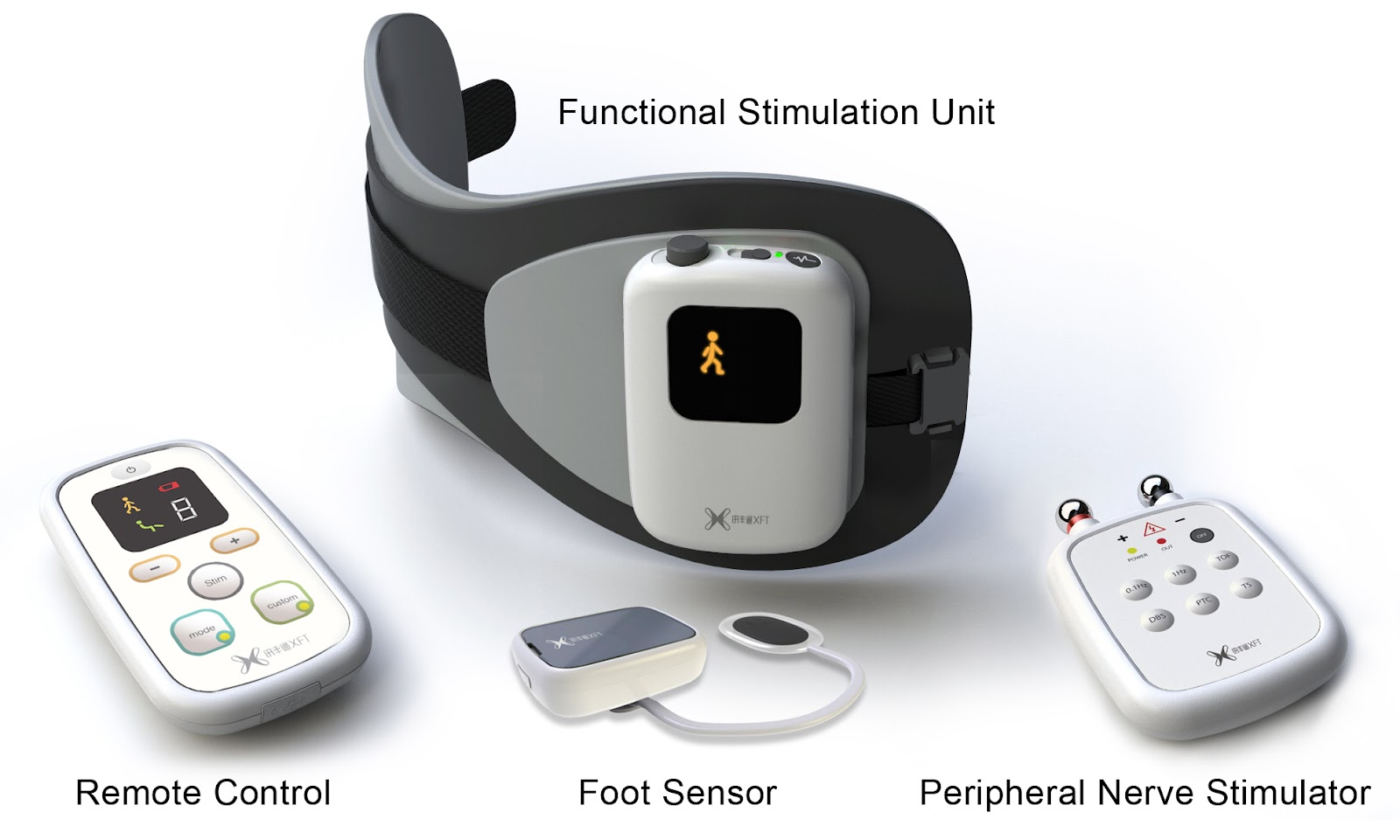 Excellent Functional Electrical Stimulation Fes Device