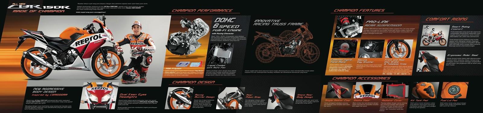 Harga Kredit Motor CBR 150 R 2014