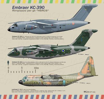 http://3.bp.blogspot.com/-NyoftJD3E88/TjGzcsSXIZI/AAAAAAAACJc/czxbYfHtXLM/s400/KC-390-e-Hercules.jpg