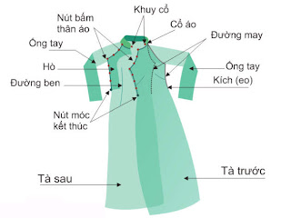 Parts or pieces of costume ao dai