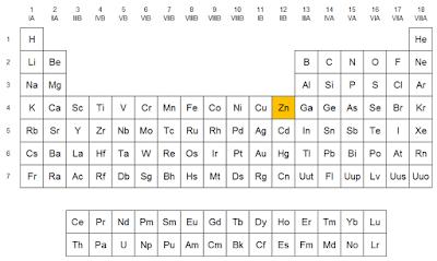 Qumicas el cinc localizacin del cinc en la tabla peridica urtaz Images