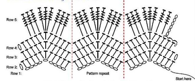 Вязание крючком афганское вязание схемы