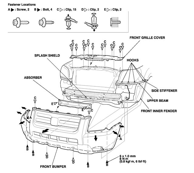 diagram of jeep wrangler front bumper 2014