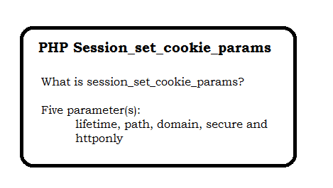 What is session_set_cookie_params