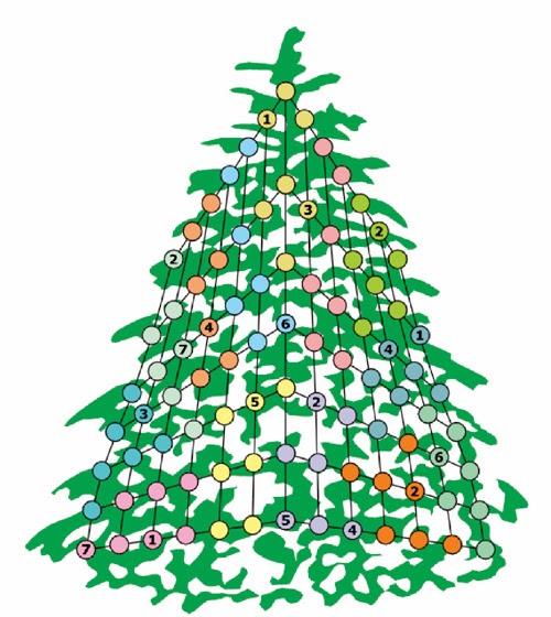http://matematicamedie.blogspot.it/2013/12/due-settimana-edizione-natalizia.html