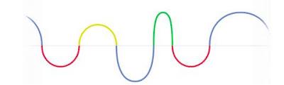 Google Doodle on Hertz Birthday