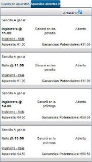 Apuestas Deportivas Rosberg Fútbol – Eurocopa 2012 Inglaterra-Italia William Hill