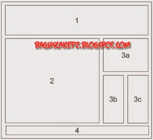 Cara Memasang Daftar Isi Posting Pada Sidebar Wordpress: Catatan Bagus: Cara Membuat Template Wordpress Dengan