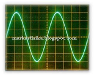 Contoh RPP fisika materi bunyi untuk kelas VIII SMP. Memahami konsep penerapan getaran, gelombang dan optika dalam produk teknologi sehari-hari