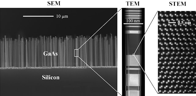 Nanowire solar cells raise efficiency limit, science relief
