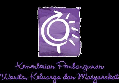 Kementerian Pembangunan Wanita Keluarga dan Masyarakat