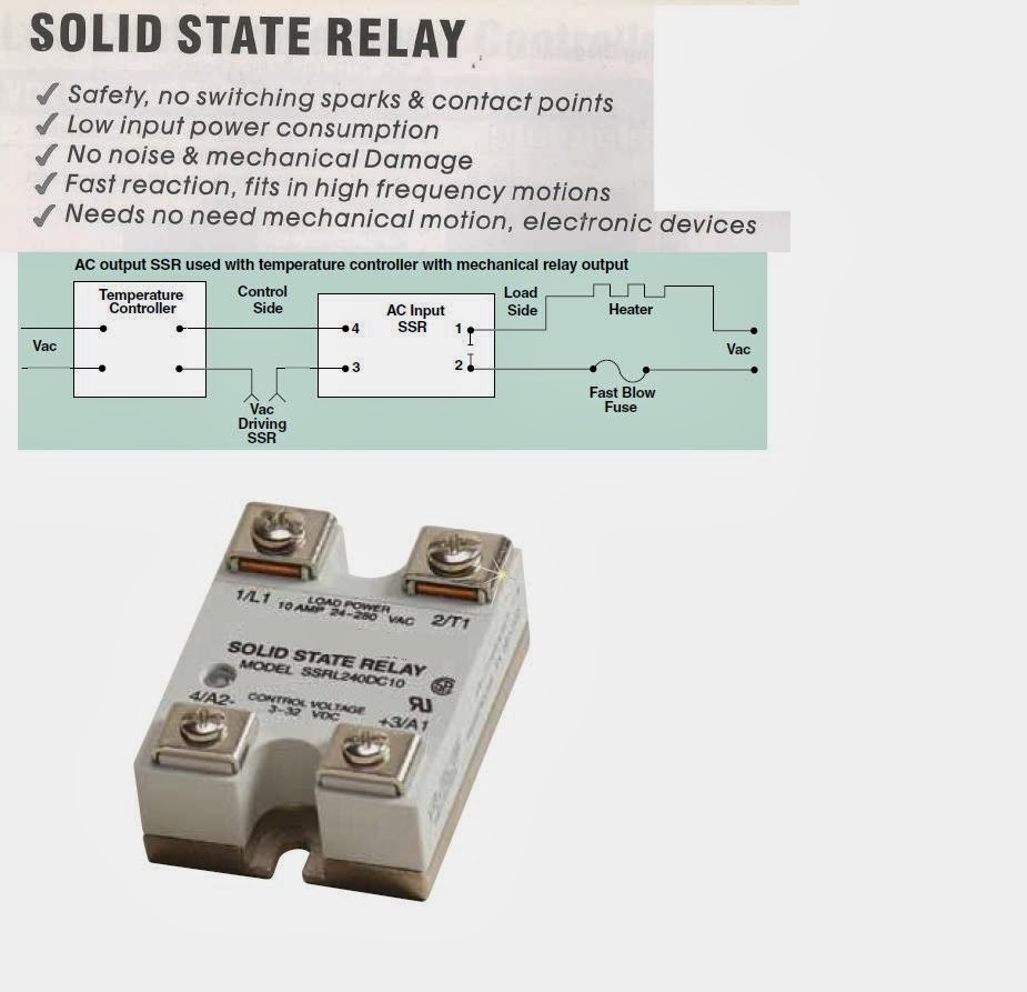 Industrial product Solid State Relay