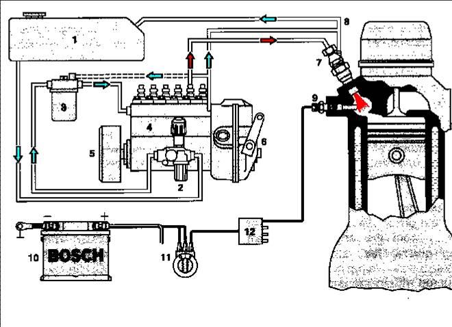 Zona Otomotif Teori Motor Diesel