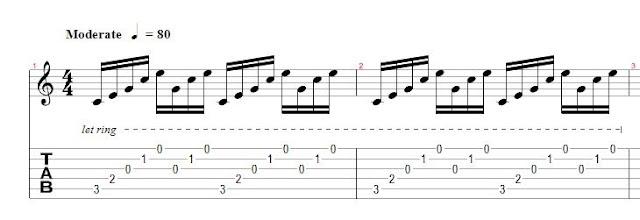 cara cepat bermain, melatih petikan, teknik bermain gitar, teknik petikan 5 jari, tips,