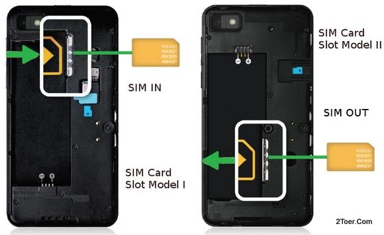 Insert SIM Card Remove Install Slot BlackBerry Z10