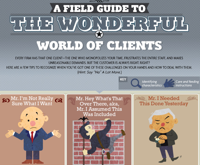 image: An Infographic Guide To The Wonderful World Of Customers