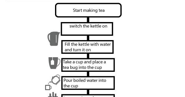 Piotr Rozalski Video Games Design Algorithm Cup Of Tea