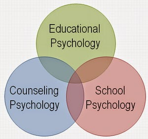 The Psychologist - Psychological Counseling Center at Velachery, Chennai, Tamilnadu, India