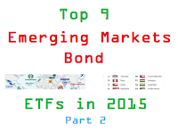 Top 9 Emerging Markets Bond ETFs in 2015: Part 2