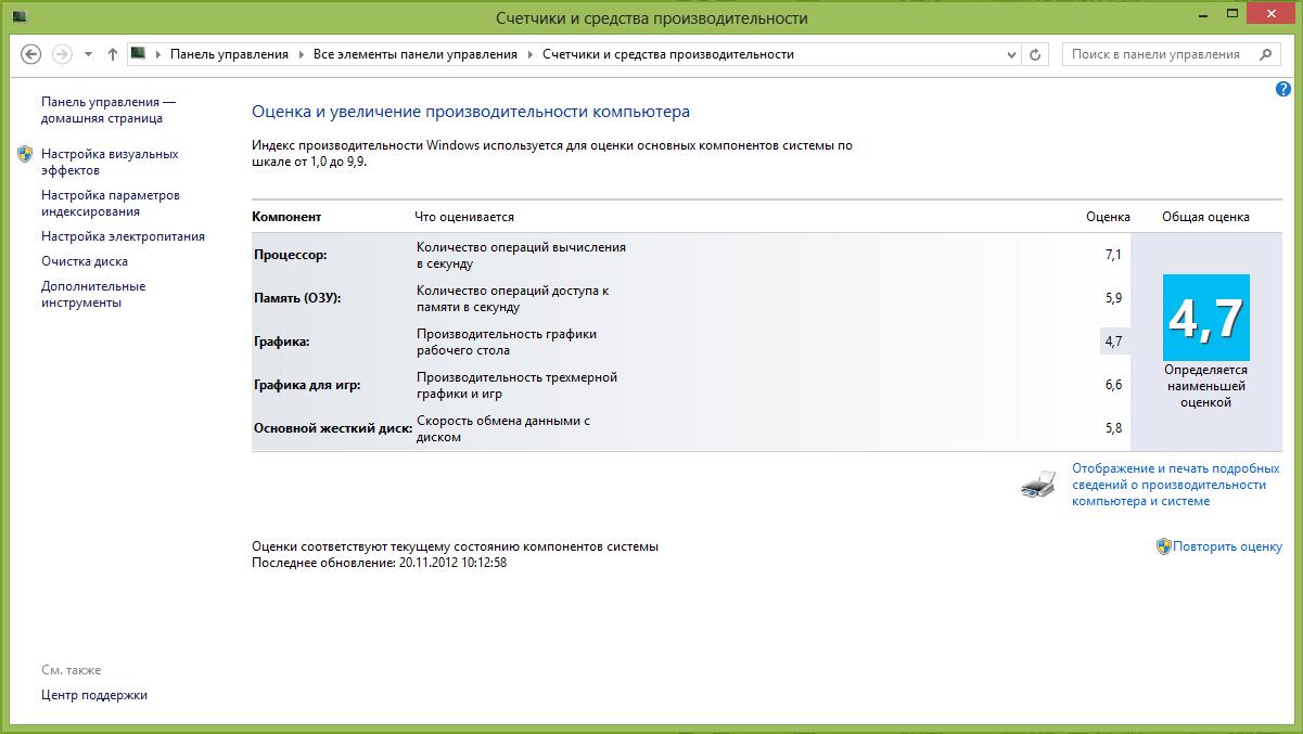 оценка моноблоку Acer Aspire 7600U