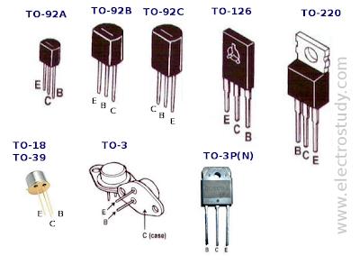 transistors-package