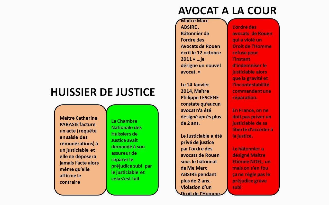 Stop a l 39 injustice oragnise au profit des memes le for Chambre nationale des huissiers de justice