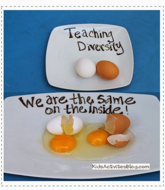 http://kidsactivitiesblog.com/23747/what-is-diversity