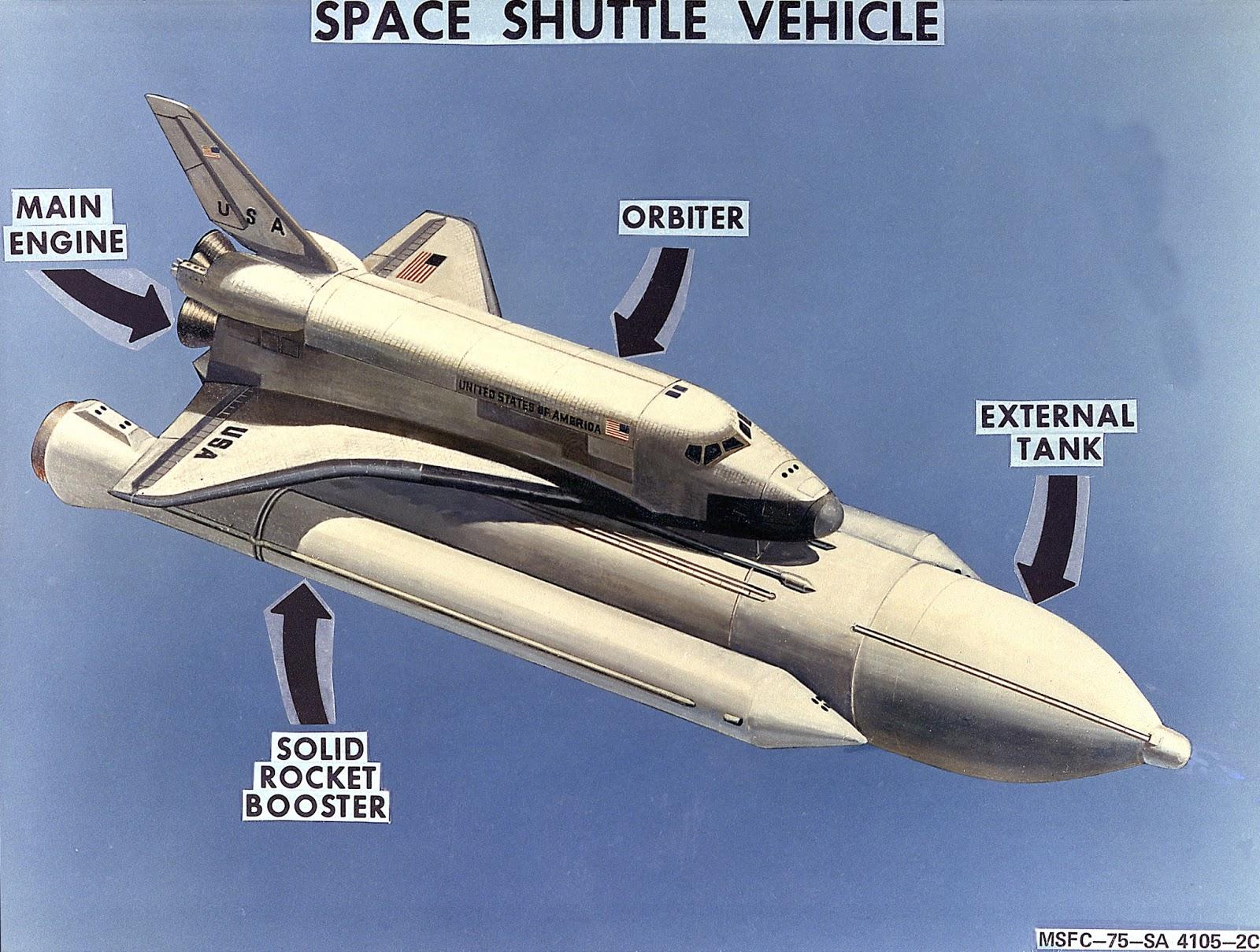 Nasa space shuttle in orbit