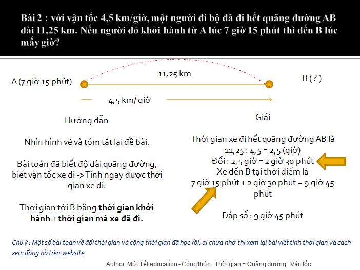 Bài tập tính thời gian trong chuyển động đều - toán lớp 5(4)