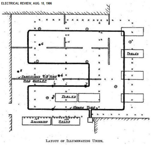 New York Neon: Ancestry of Neon: The Moore Tube Light