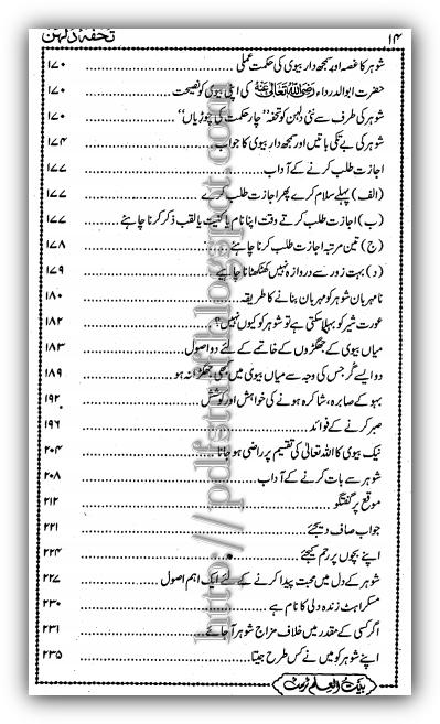 Contents of tohfa e Dulhan Book