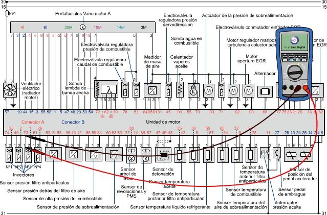 Comprobación del cableado (información extraída de www.dis-net.com)