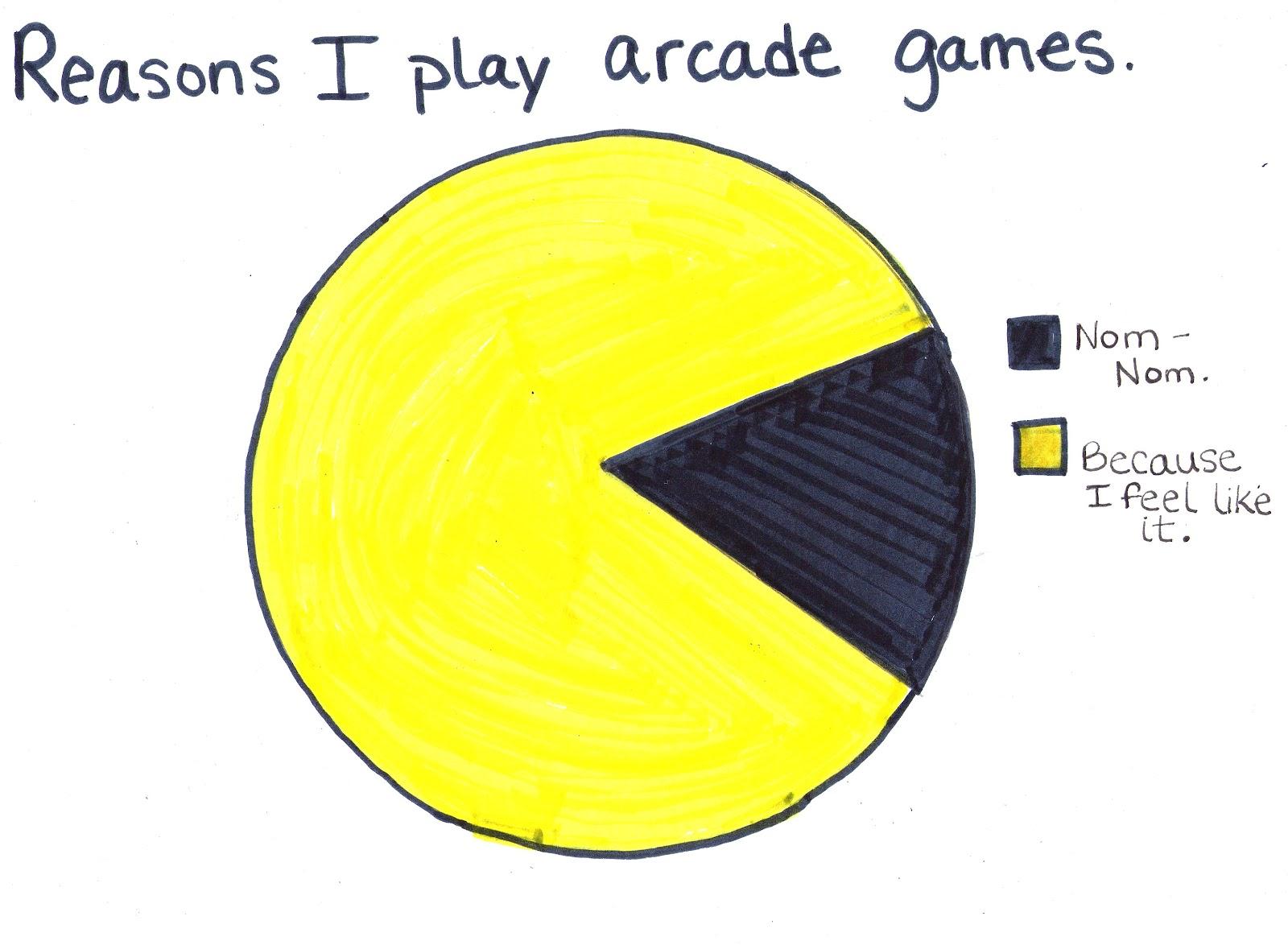 Pac Chart Magic Marker Comics