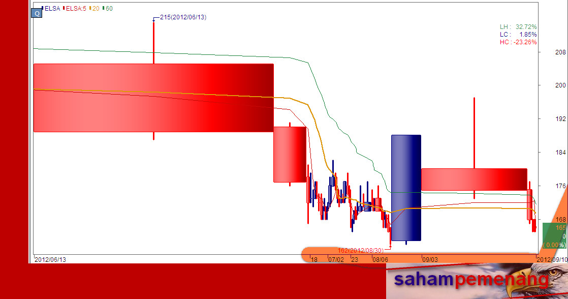 Image Result For Ngentot Cewek Binal Hipersex