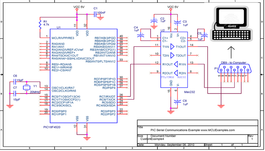 MCU Examples - PIC and Other MCU Examples: PIC Serial Rs232 example ...